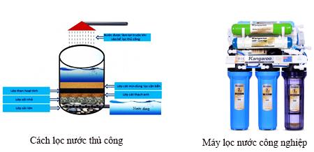 Sơ đồ hệ thống lọc nước